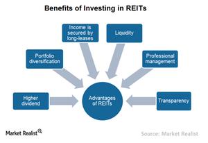 uploads/2015/08/Chart-4-Benefits1.png