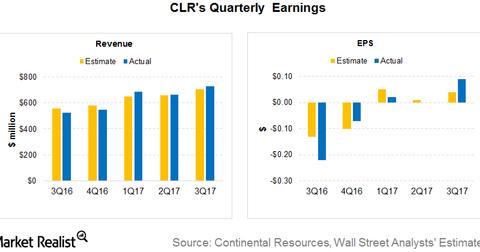 uploads/2017/11/earnings-3.png