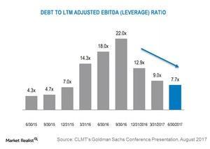 uploads/2017/09/debt-to-ltm-adjusted-ebitda-1.jpg