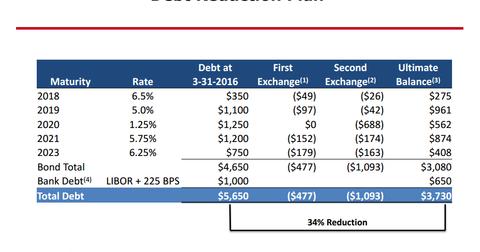 uploads/2016/11/debt-2.png