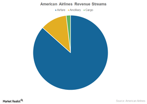 uploads/2016/06/revenue-streams-1.png