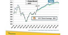uploads///oil price