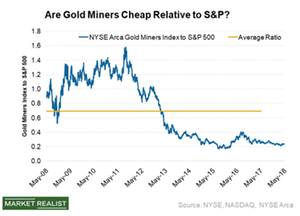uploads/2018/05/Gold-miners-1.png