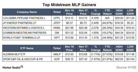 uploads/2015/11/Gainers10.png