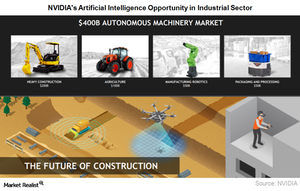 uploads///A_Semiconductors_NVDA_AI opportuniy in Industrial