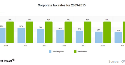 uploads/2016/06/CORPORATE-TAX-RATES-1.png