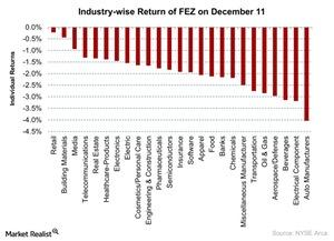 uploads/2015/12/Industry-wise-Return-of-FEZ-on-December-11-2015-12-141.jpg