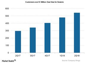 uploads///NTNX_Deal above  million