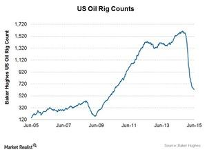 uploads/2015/06/Crude-oil-rigs21.jpg