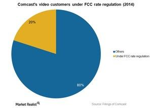 uploads/2015/03/Media-comcast-vide-subs-in-fcc-rate-regulation-20141.jpg