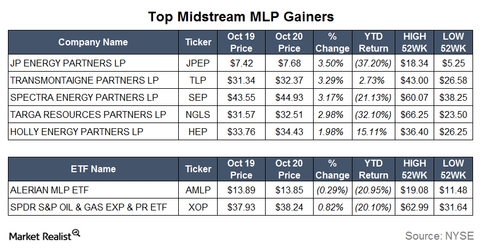uploads/2015/10/Gainers13.png