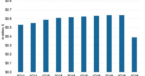 uploads/2016/06/cash-flow-measure-1.png