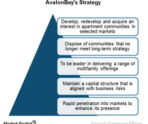 uploads/2015/10/Chart-7-Strategy1.png