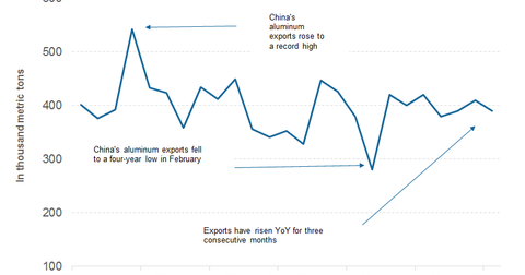 uploads/2016/11/part-4-china-exports-1.png