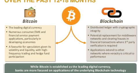 uploads/2017/06/bitcoin-and-blockchain-1.png