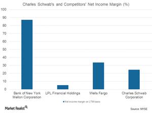 uploads/2018/01/net-income-margin-1.png