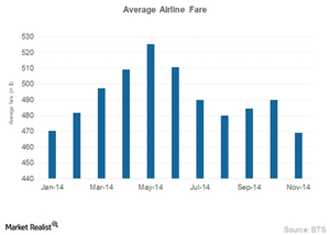uploads/2014/12/Part-9_Dec_Airfare11.png