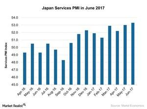 uploads/2017/07/Japan-Services-PMI-in-June-2017-2017-07-06-1.jpg