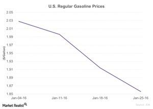 uploads///US Regular Gasoline Prices