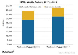 uploads/2017/08/KSU-Carloads-2-1.png