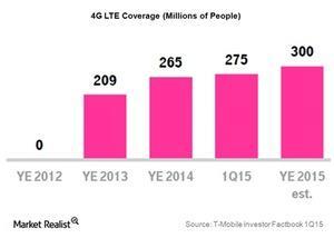uploads/2015/04/T-Mobile-4glte-pop1.jpg