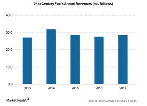 uploads///foxs revenues