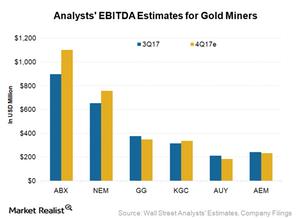 uploads/2018/02/EBITDA-Estimates-1.png
