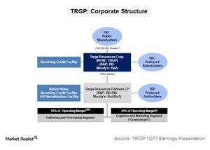 uploads/2017/07/corporate-structure-1.jpg