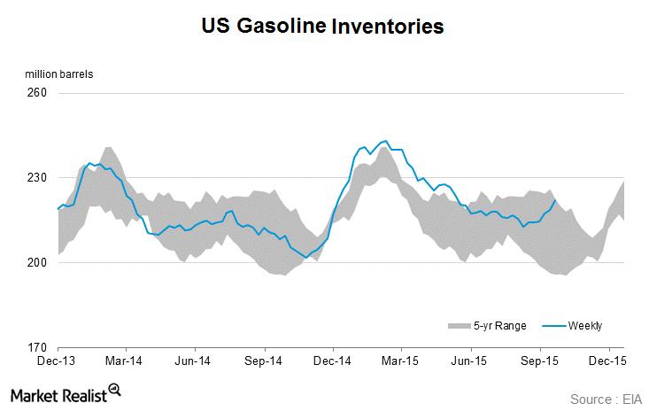 uploads///gasoline