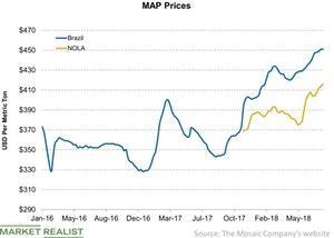 uploads/2018/08/MAP-Prices-2018-08-14-1.jpg