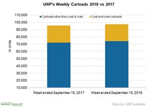 uploads/2018/09/UNP-C-3-1.png