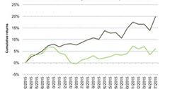 uploads///Amada Holdings Outperformed Hitachi