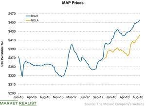 uploads/2018/08/MAP-Prices-2018-08-25-1.jpg