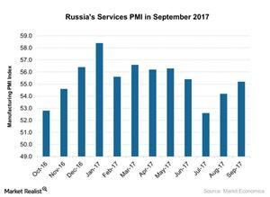 uploads/2017/10/Russias-Services-PMI-in-September-2017-2017-10-13-1.jpg