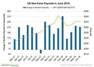 uploads/2018/08/Payroll-growth-1.jpg