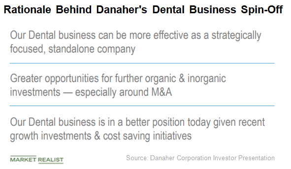 uploads///Danaher dentalCo spinoff