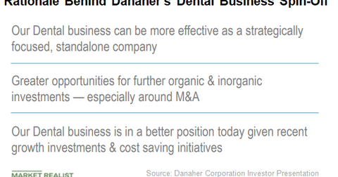 uploads/2018/09/Danaher-dentalCo-spinoff-2.png