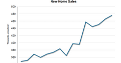 uploads///New Home Sales  year