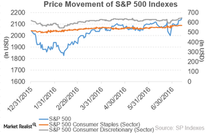 uploads/2016/07/sp500712-1.png