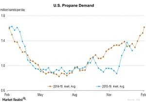 uploads/2016/01/U.S.-Propane-Demand-2016-01-081.jpg