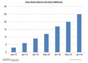 uploads/2019/03/hulu-subscribers-1.png