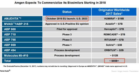 uploads/2018/01/Biosimilars.png