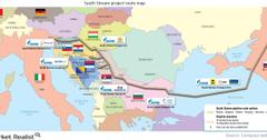 uploads///South stream project rout map