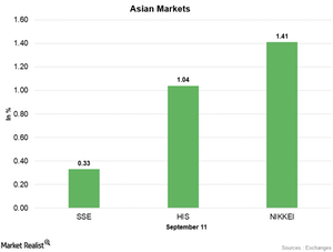 uploads/2017/09/Asian-markets-1.png