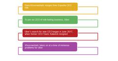 uploads///CEO resigns