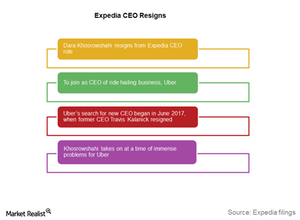 uploads/2017/09/CEO-resigns-1.png