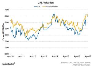 uploads///United Valuation