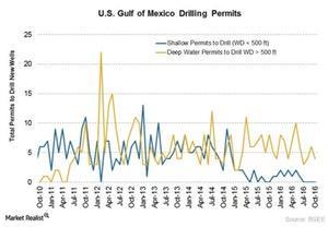 uploads/2018/02/Drilling-permits-1.jpg
