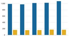 uploads///Software Professional service revenue