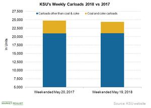uploads/2018/05/KSU-carloads-4-1.png